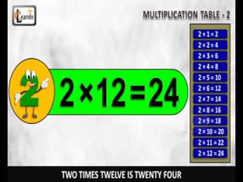 Vote No on : Multiplication tables 2 to