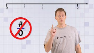 Math Antics - Types of Fractions