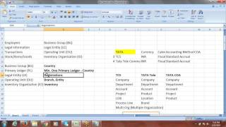 Oracle Financials Training | Multi Org Part-2 | Understanding Responsibility