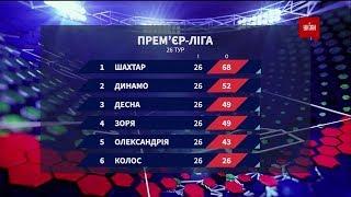 Чемпіонат України підсумки 26 туру та анонс наступних матчів
