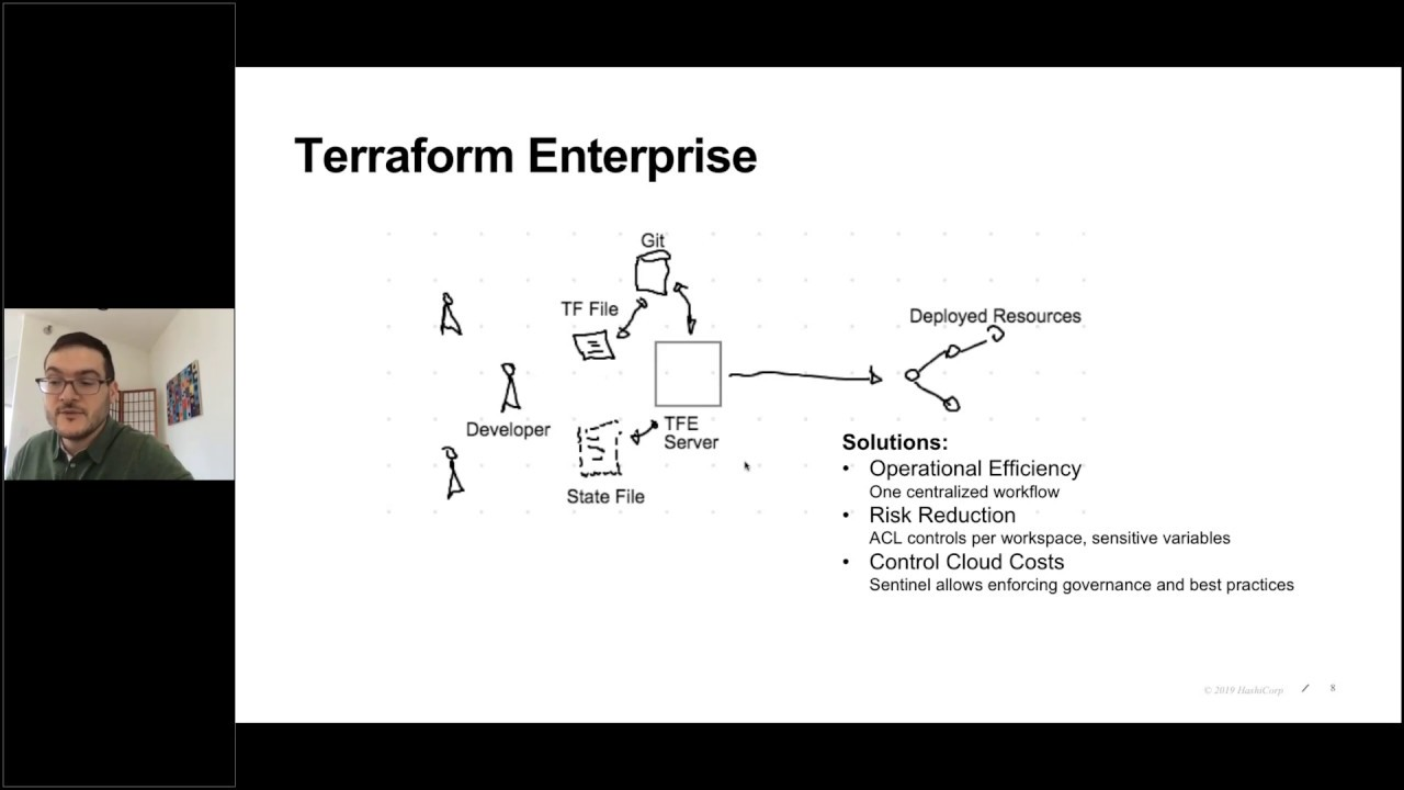 Terraform Enterprise & Friends—Using Notifications and API Calls to  Integrate with External Tools