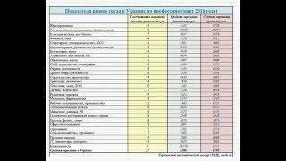 видео Что в Украине происходит со страховыми компаниями?