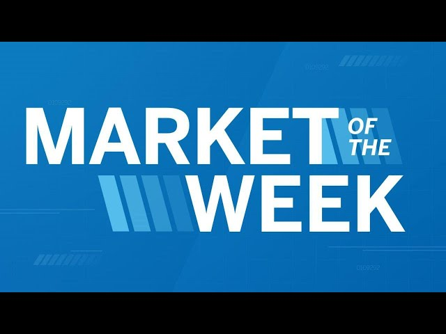 Market of the Week: Gold Appetite