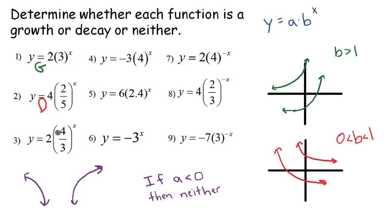 exponentials: determine if the exponential function is a growth