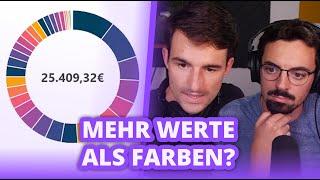 22-Jähriger Beamter mit 775€ monatl. Sparrate! | Finanzfluss Twitch Highlights screenshot 3