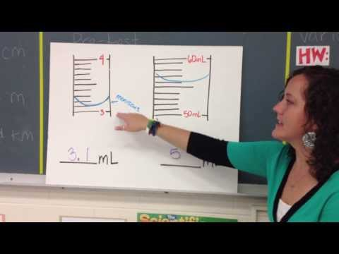 Review Of How To Measure Volume Using The Metric System