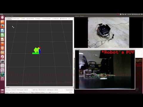 SLAM using Microsoft Kinect and ROS by RIG NITC on YouTube