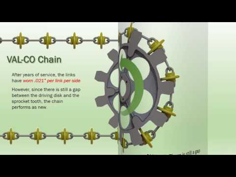 Valco Chain Disk Feeding System