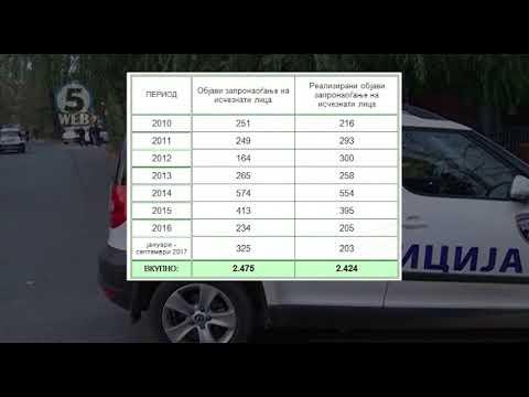 2.500 граѓани на Македонија исчезнале во последните 10 години