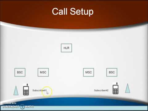 GSM Localization And Call Setup