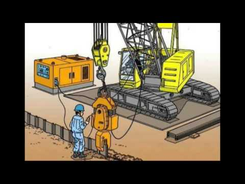Hazards Associated With Lifting Equipment