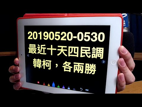飛碟聯播網《飛碟晚餐 陳揮文時間》2019 05 31 (五) 藍2016為何慘敗?2018為何大勝?