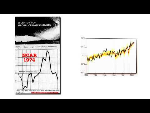 From Global Cooling To Global Warming : 50 Years Of Climate