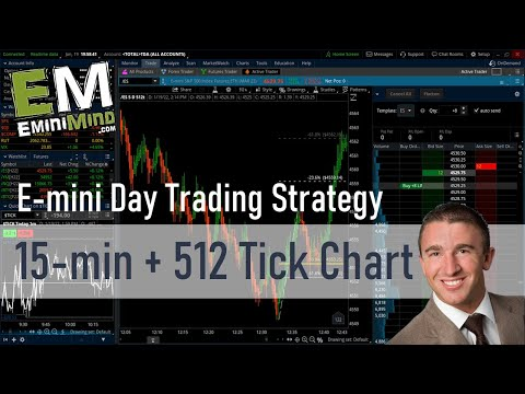 My Day Trading Strategy for the E-mini Futures (using a 15-min & 512 tick chart)