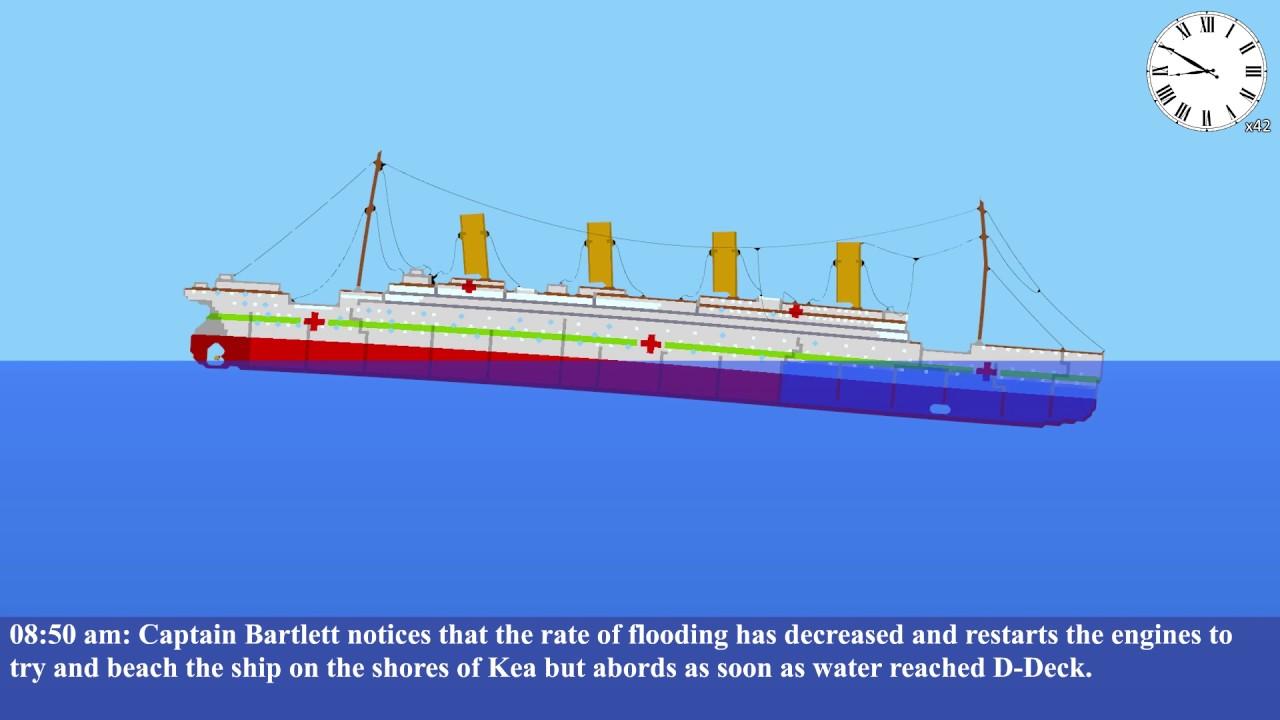 Sinking Simulator 2 Britannic 100 Year Anniversary