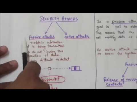 NETWORK SECURITY 3: SECURITY ATTACKS, PASSIVE ATTACKS