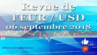 TRADER FOREX - EUR/USD - Le Trade du jour – 06 septembre 2018