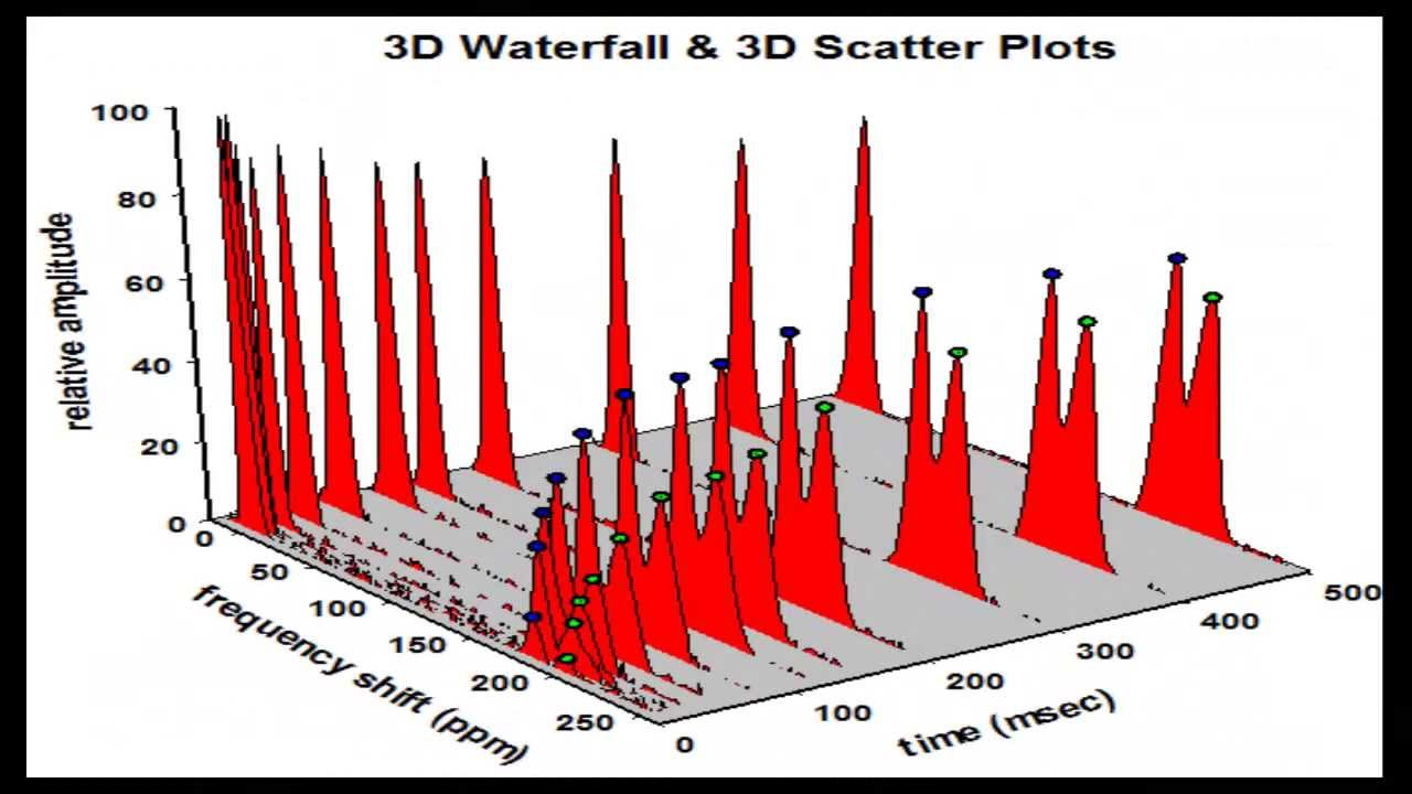 10 waterfall plot youtube 10 waterfall plot ccuart Image collections