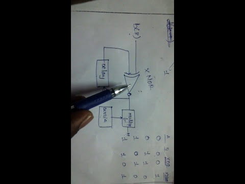 DPSK example ( differential phase shift keying)