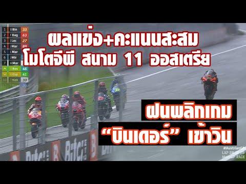 """[MotoGP Austria] สรุปผลแข่ง-คะแนนสะสม โมโตจีพี สนาม 11 ออสเตรีย ฝนถล่มเกมพลิก """"บินเดอร์"""" เข้าวินแรก"""