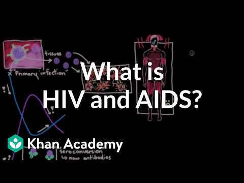 What is HIV and AIDS?   Infectious diseases   NCLEX-RN   Khan Academy