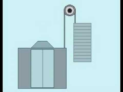 how elevators and pulleys work youtube rh youtube com