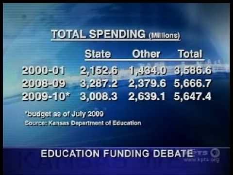 Kansas Education Funding on Kansas Week