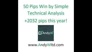 50 Pips a day - Simple Technical Analysis