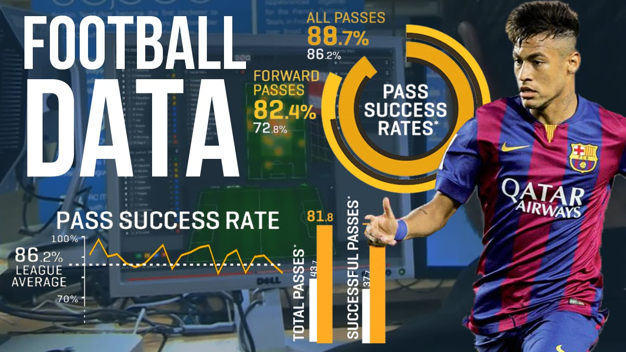 How Data is Changing Football with Opta