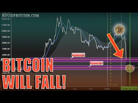 BITCOIN BOSS METHOD PREDICTION!!! 🚨LIVE Crypto Crash Analysis TA & BTC Cryptocurrency News