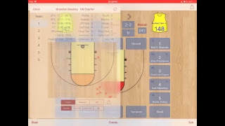 Rba Sunday basketball part 1phoenix. Vs sandiego