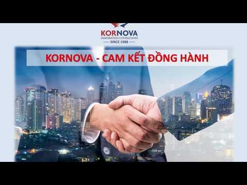 KORNOVA Công ty tư vấn định cư Canada, Mỹ và Châu Âu