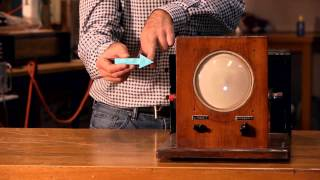 Magnetic Force on Moving Charged Particles HD