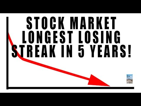 Stock Market LONGEST Monthly LOSING Streak in 5 Years!