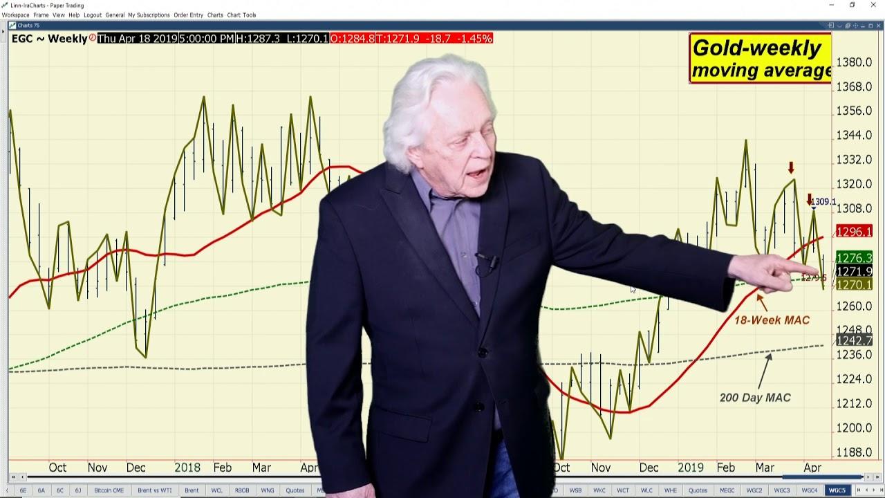 Ira forex brokers