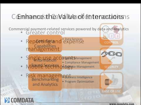 Comdata Webinar | Purchasing Trends