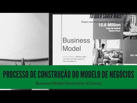 processo-de-construção-do-modelo-de-negócios