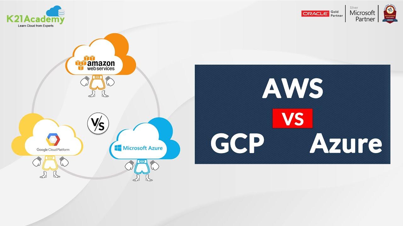Aws vs Azure vs GCP - Amazon Web Services vs Microsoft Azure vs Google Cloud Platform