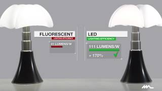 Martinelli luce Pipistrello LED - Comparison LED and Traditional light - ENG