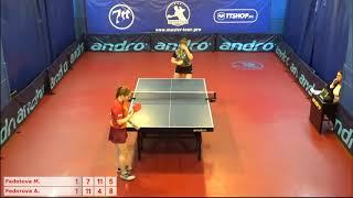 Настольный теннис матч 20112018 6 Федотова Милена Федорова Арина