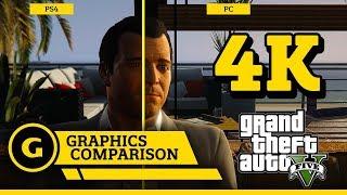 HƯỚNG DẪN CHI TIẾT MOD ĐỒ HỌA 4k   GAME GTA V