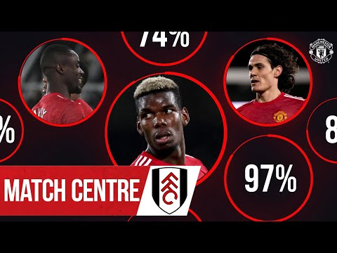 Match Centre | Pogba, Bailly and Cavani take United top | Fulham v Manchester United