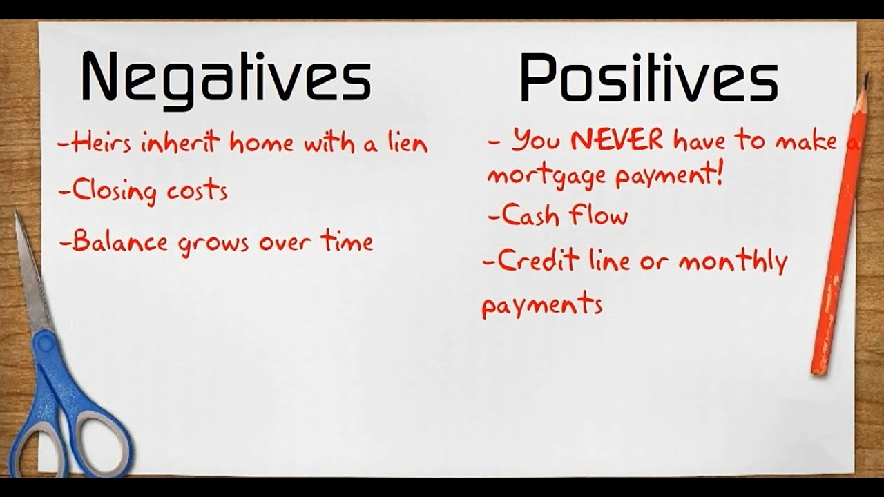 Reverse Mortgage Pros and Cons - Is a Reverse Mortgage Right For You? - YouTube