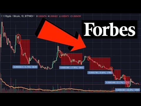 FORBES: RIPPLE XRP To $0.01. What Does The Chart SAY?
