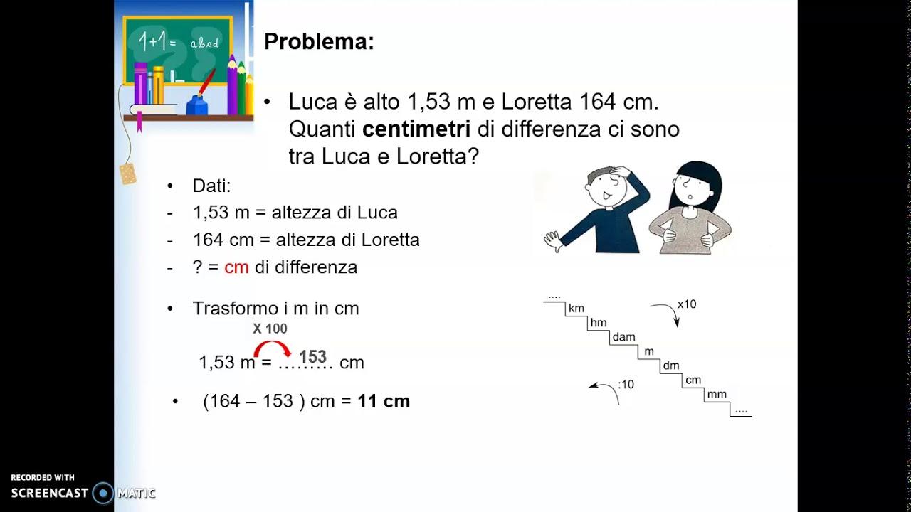 Lezione Matematica Problemi con le misure di lunghezza ...