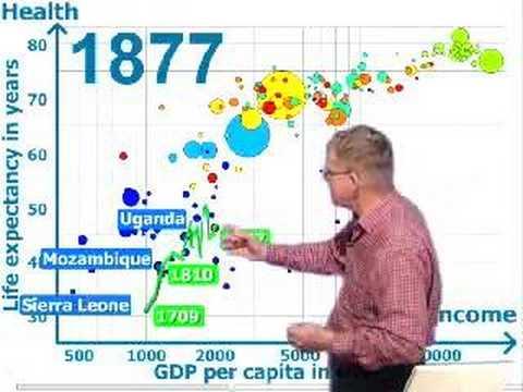 Gapminder Video #1 - Health, Money & Sex In Sweden
