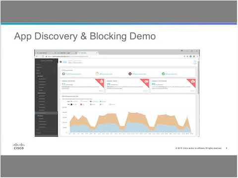 Cisco Demo: Cisco Umbrella App Visibility and Blocking for Shadow IT