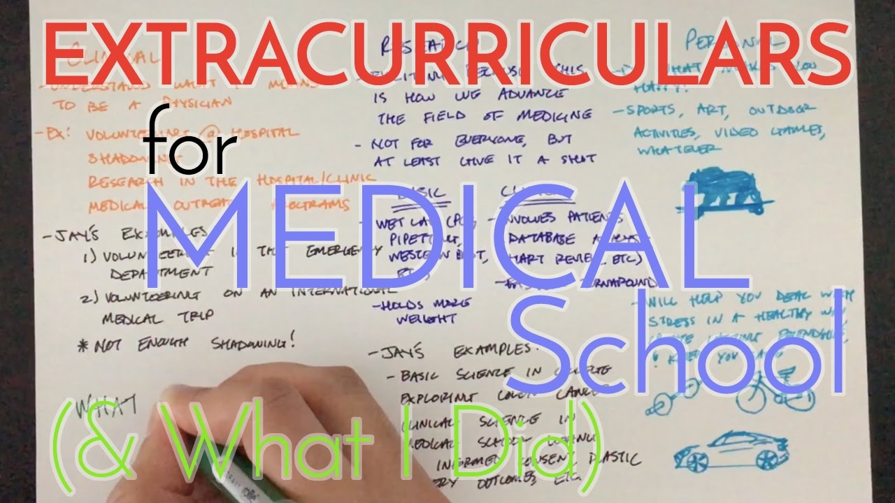Extracurriculars For Medical School And What I Did Youtube