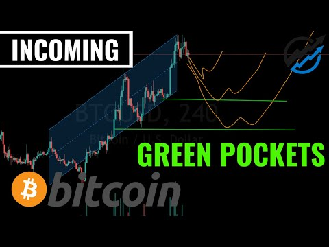 BITCOIN GREEN POCKETS!!  Watch Out For This Bearish Divergence