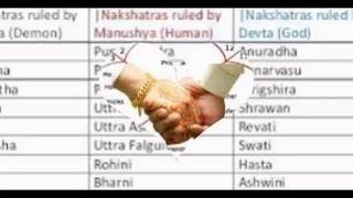 Marriage Compatibility Between Nakshatras